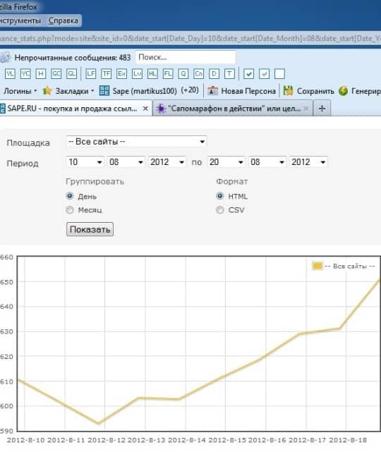 график доходности 2-й части марафона