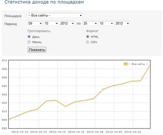 график из предпоследней части марафона