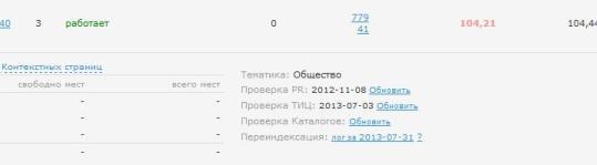 104 рубля за 5 месяцев работы