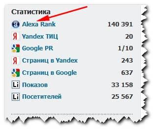 alexa rank в бирже Ротабан