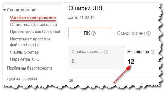 определение 404 ошибки через инструменты Вебмастера Google