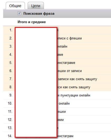 Все поисковые фразы