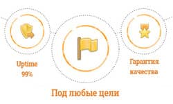 ProxySale - сервис по продаже прокси серверов
