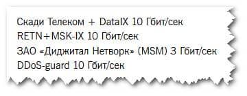 список каналов для передачи данных