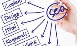 Как правильно делать СЕО на основе продвижения статьями