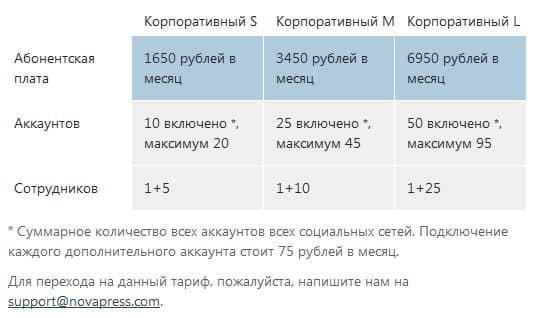 "цены по тарифному плану ""Корпоративный"""