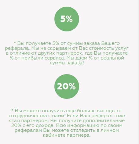 процент вознаграждения в партнерке
