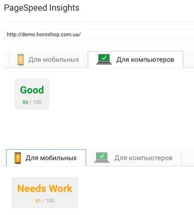 тестирование сайта на PageSpeed Insights