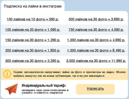 тарифы на подписку на лайки в Инстаграме