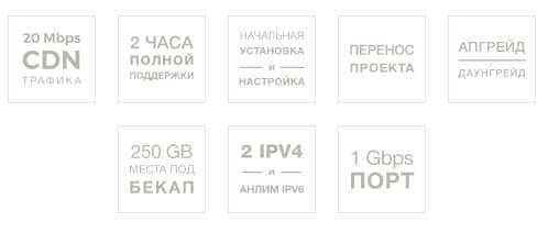 подключаемые функции к выделенному серверу