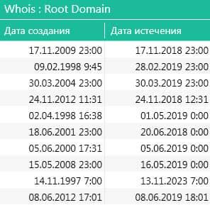 проверка регистрации доменов