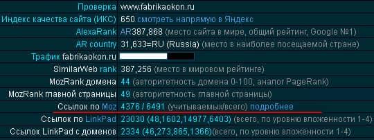 1-е место в выдаче Яндекса