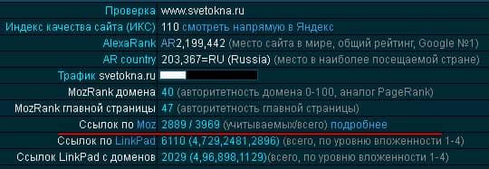 3-е место в выдаче Яндекса