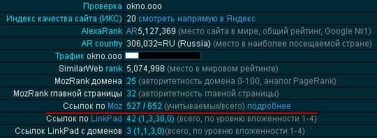 15-е место в выдаче Яндекса