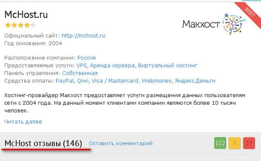 рейтинг Siterost.ru