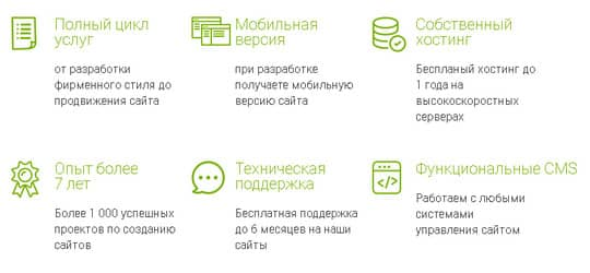 услуга - разработка сайта