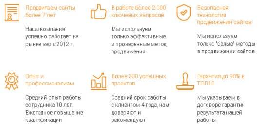 услуга - продвижение сайтов