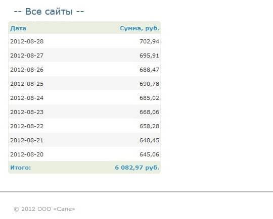 общий доход по всем сайтам 3-й части марафона