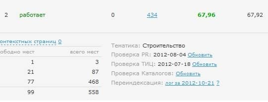 максимальная сумма дохода с 1-го сайта