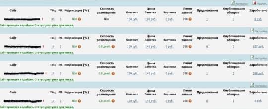 сайты успешно прошедшие модерацию в GGL