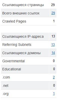ссылающиеся страницы и домены