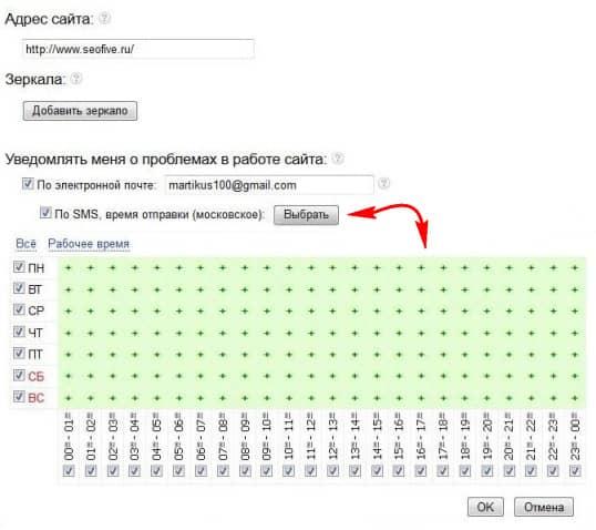 мониторинг сайта с помощью Яндекс Метрики