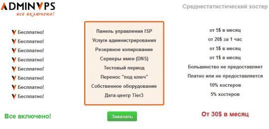 преимущества хостинга AdminVPS