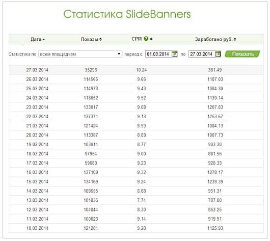 заработок на SlideBanners