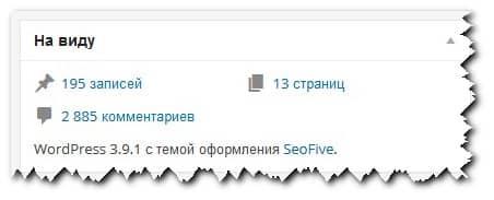 статистика блога за 2 года