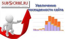 Автоматический постинг анонсов статей в сервис Subscribe.ru