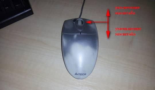 изменение масштаба с помощью колесика мыши
