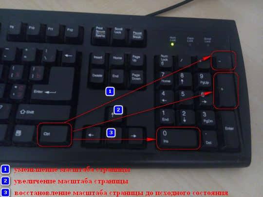 сочетание клавиш для изменения масштаба страницы в браузере Опера