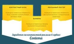 Система контекстной рекламы - Contema.ru