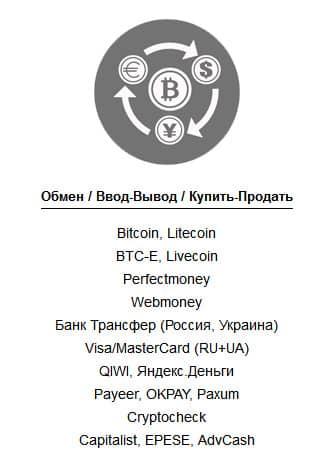 варианты обмена электронных валют