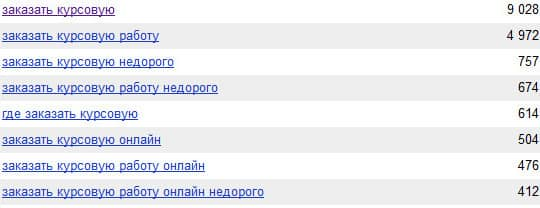 выборка по Яндекс Вордстат