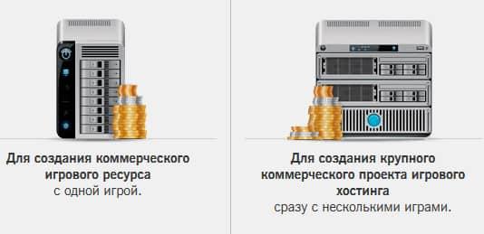 типы серверов под задачи пользователей №2