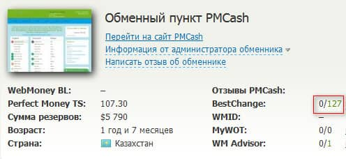 информация об обменном пункте на Bestchange.ru