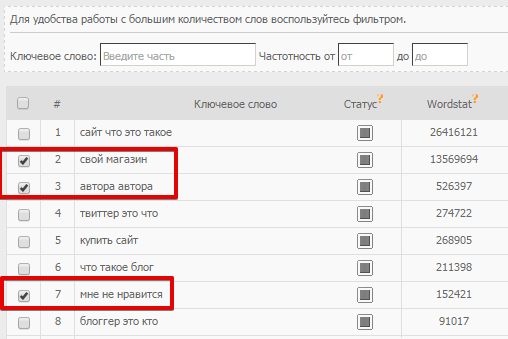 редактирование ключевых фраз