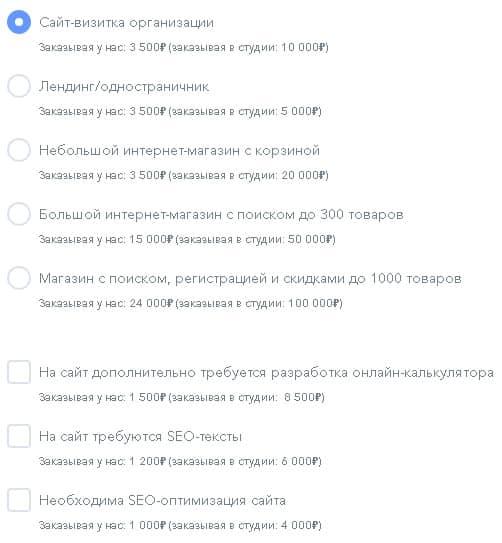 тарифы сервиса divly.ru