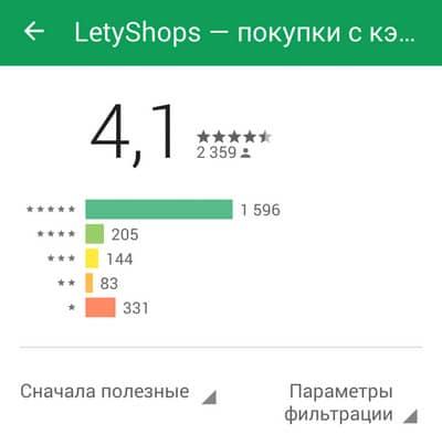 рейтинг приложения в Google Play