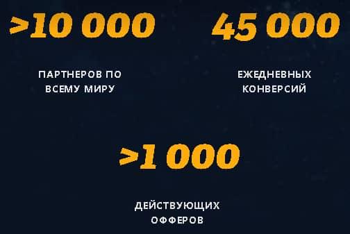 статистика работы партнерки