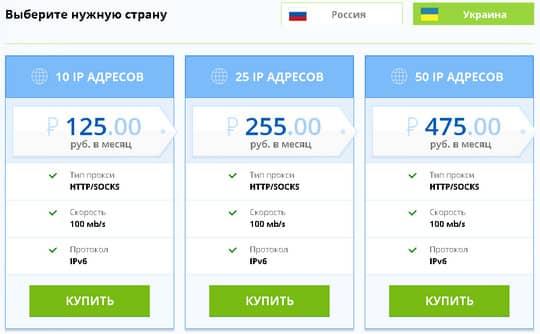 цены на украинские IPv6 пркоси