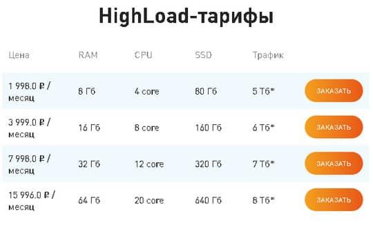 HighLoad тарифы на простые VDS